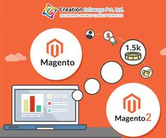 Hire Magento Developer to fully custom Magento Web Development services including Magento customization, theme development, payment gateway integration, migration and more. Web Design Services, Ecommerce Platforms, Web Development, Wordpress, Technology, Touch, Facebook, Website, Twitter