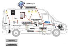 12v 240v camper wiring diagram vw camper pinterest diagram camper van conversion diy 43 cheapraybanclubmaster Images
