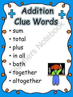 Clue Words for Math Operations  from ESOL Inspirations from ESOL Inspirations on TeachersNotebook.com (10 pages)  - Clue word posters for addition, multiplication, subtraction and division.  Great for math bulletin boards and word walls!
