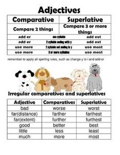 Students use a chart to record the comparative form and the superlative form of 24 adjectives. Then use a task page to create a sentences using comparative and superlative adjectives. There are 10 comparison questions. Anchor chart - use as title page Tas Speech Language Therapy, Speech Therapy Activities, Speech And Language, Language Arts, Grammar Skills, Teaching Grammar, Teaching English, 6th Grade Ela, 4th Grade Writing