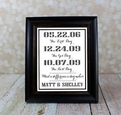 Wedding Sign Anniversary Date Sign   DIY by OurHobbyToYourHome