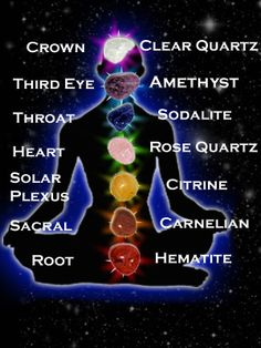 Image result for chakras and gemstones