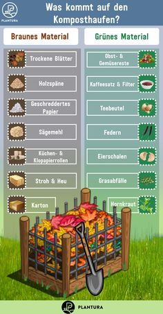 Was kommt auf den Komposthaufen? Wir zeigen, warum… What& in the compost pile? Compost is good for the plants. We show why every gardener should create and build a compost pile and how to use compost properly. Herb Garden Design, Vegetable Garden Design, Garden Pots, Diy Garden Projects, Permaculture, Amazing Gardens, Potted Plants, Garden Landscaping, Outdoor Furniture Sets