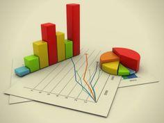 Las estadísticas y las gráficas 2.