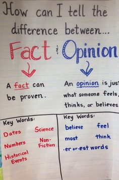 Fact and Opinion anchor chart- grade by olive Fact And Opinion, Opinion Writing, Persuasive Writing, Teaching Writing, Student Teaching, Teaching Tips, Opinion Quotes, Opinion Essay, Writing Rubrics