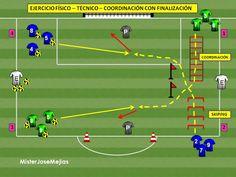 EJERCICIO FÍSICO – COORDINACIÓN – TÉCNICO CON FINALIZACIÓN. http://www.laclinicadelfutbol.com/ejercicio-fisico-coordinacion-tecnico-con-finalizacion/