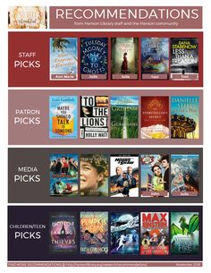 recommendations from the Hanson Public Library staff and Hanson Community Members A Man Called Ove, Starting A Book, Accelerated Reader, Lexile, Popular Books, What To Read, Public, Community, Shit Happens