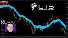 Forex Trading Education, Day Trader, Technical Analysis, Investing, Management, Clouds, Tools, Instruments, Cloud