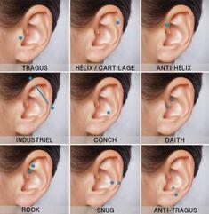 Piercing oreja industrial y tragus 55 super Ideas Guys Ear Piercings, Ear Piercings Chart, Pretty Ear Piercings, Female Piercings, Piercing Chart, Ear Peircings, Types Of Ear Piercings, Tongue Piercings, Unique Body Piercings