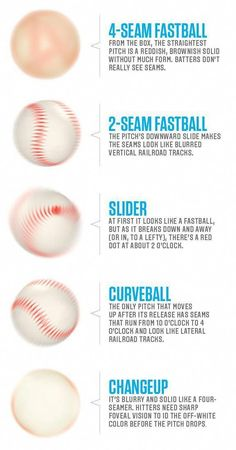 Baseball Pitching How to throw any pitch Make Gameday Everyday - Fun Graphics - Ideas of Fun Graphics - Baseball Pitching How to throw any pitch Make Gameday Everyday Baseball Pitching, Espn Baseball, Baseball Tips, Baseball Training, Cubs Baseball, Baseball Pants, Baseball Players, Baseball Field, Baseball Stuff