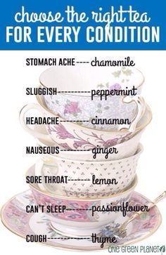 Different teas for different issues!
