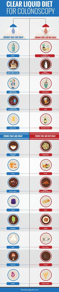 clear liquid diet for constipation