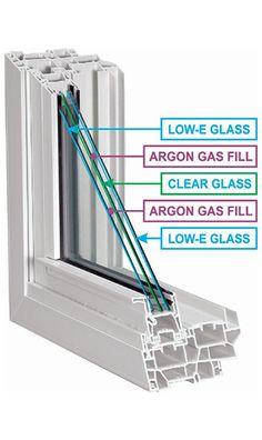 12 Best Gilkey Windows Images Window Company