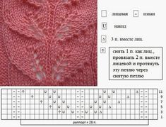 Lace Knitting Stitches, Lace Knitting Patterns, Knitting Charts, Stitch Patterns, Crochet Projects, Knit Crochet, Creations, Image, Knitting Videos