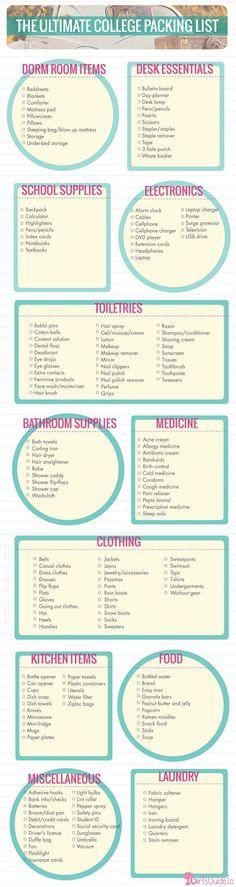 25 Dorm Room Tips, Tricks For Organization & Decorating | Gurl.com: