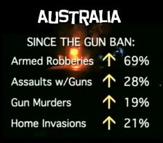 Wasn't Obama regime touting Australia as a poster child for the effectiveness of gun control?