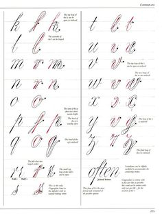 The Art of Calligraphy / Hispanoamérica. Artes...#page/n1/mode/2up -- Copperplate