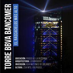 La torre BBVA Bancomer es hasta el momento el rascacielos más alto de la Ciudad de México. Ubicación: Paseo de la Reforma Arquitectura: LegoRogers Inversión: 634 millones de dólares Altura: 234 metros (50 pisos)