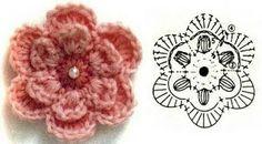 Patrones de flores tejidas a crochet :lodijoella
