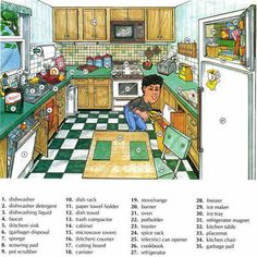 Kitchen vocabulary using pictures English lesson | Learning Basic English, to Advanced Over 700 On-Line Lessons and Exercises Free | Scoop.it