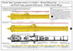 1740 Tubos de Cañones franceses de 4 libras; corto y largo