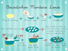 Monteiro Lopes* é uma espécie de biscoito preparado em massa delicada e crocante, além de conter uma cobertura com chocolate empanada em açucar cristal. É um biscoito típico do Norte do Brasil.