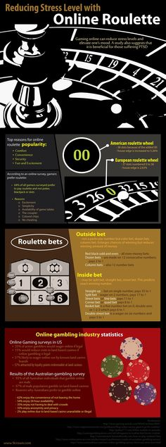 Have a #look at this #informative #infograph explaining how #playing #online #roulette reduces #stress #levels