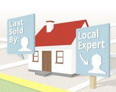 Make smarter property decisions