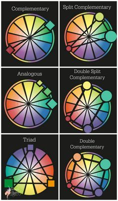 Understanding basic colour relationships to create attractive outfit colour schemes