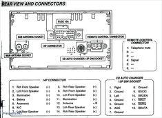 Wiring For Scion Xb Taillights Unique In 2020 Mitsubishi Cars Car Stereo Mitsubishi Electric Car