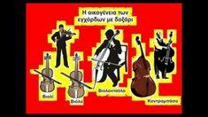 Οδηγός νέων για τα όργανα της ορχήστρας
