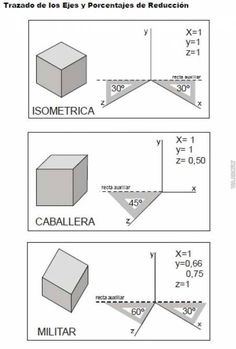 Isometric Drawing Exercises, Isometric Paper, Orthographic Drawing, Perspective Drawing Lessons, Architecture Drawing Art, Interesting Drawings, Isometric Design, Technical Drawing, Sketch Design