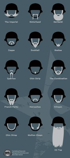 The biker beard is an epic icon of biker culture. Never go another moment without knowing which beard style is which. Bring your Beard spotting skills this weekend is. Art Harley Davidson, Harley Davidson Motorcycles, Cars And Motorcycles, Cafe Racer, Moustaches, Biker Style, Motorcycle Gear, Beard Styles, Custom Bikes