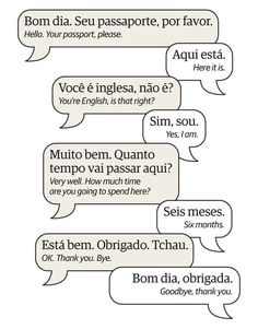 Learn Brazilian Portuguese: phrases and vocabulary