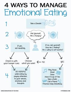 emotional eating self soothe infographic