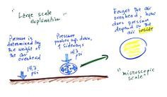 23 Gas Laws Ideas Chemistry Ideal Gas Law Physical Science