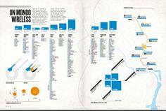https://www.google.nl/search?q=wired magazine
