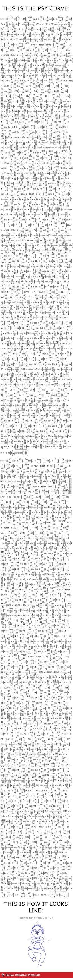 Oppa Algebra Style!
