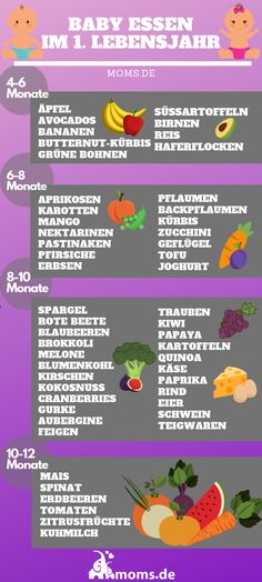 Baby Beikost im Lebensjahr is for suitable from 4 months. A Baby Beikost plan can help you prepare the right amount [. Baby Led Weaning, My Baby Care, Introducing Baby Food, Baby Ducks, Bebe Rexha, Homemade Baby Foods, Baby Supplies, Baby Month By Month, Baby Food Recipes