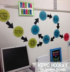 How to Learn display board