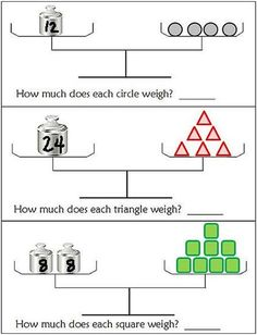 Great algebra activities for teaching and making algebra fun.