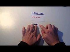 Konjugation der regelmäßigen spanischen Verben auf -ar, -er, -ir - YouTube