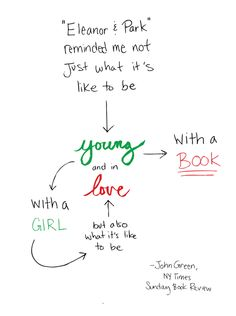 """It might be weird to quote a book review, but John Green's last line of his """"Eleanor & Park"""" NY Times review was spot on. It's wonderful to read a book that can recapture that magic and novelty of the books you read early in life :)"""