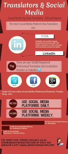 Translators and Social MediaI