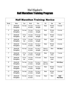 Excellent guide to running a half marathon. Other training programs, too! Excellent guide to running a half marathon. Other training programs, too! Excellent guide to running a half marathon. Other training programs, too! Marathon Training Plan Beginner, Half Marathon Training Programme, Running Training Plan, Race Training, Training Programs, Running Tips, Training Equipment, Running Humor, Running Workouts