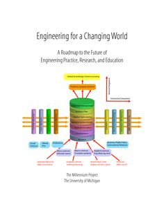 Engineering systems roadmap for learning