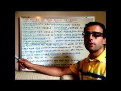 Curso de ingles GRATIS - Clases de ingles 1-17 - YouTube