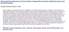 Mining Marketing Meaning from Online Chatter: Strategic Brand Analysis of Big Data Using Latent Dirichlet Allocation Brand Management, Big Data, Meant To Be, Insight, Journal, Marketing, Branding