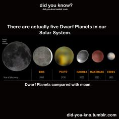 dwarf planets in our solar system - 500×500