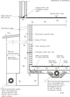 фигура 2 2 Architects In 2019 Basement Construction